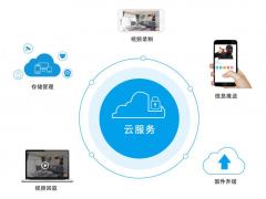 云存储或将取代传统存储介质 成为安防存储主流趋势